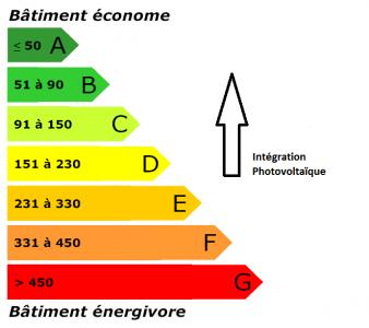 etiquette_energie_mde